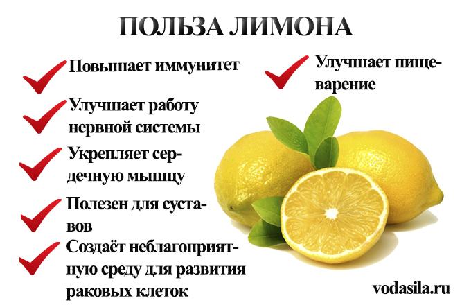 Чем Лимон Полезен Для Похудения. Вода с лимоном для похудения — просто и эффективно
