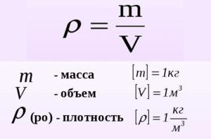 Формула для определения плотности